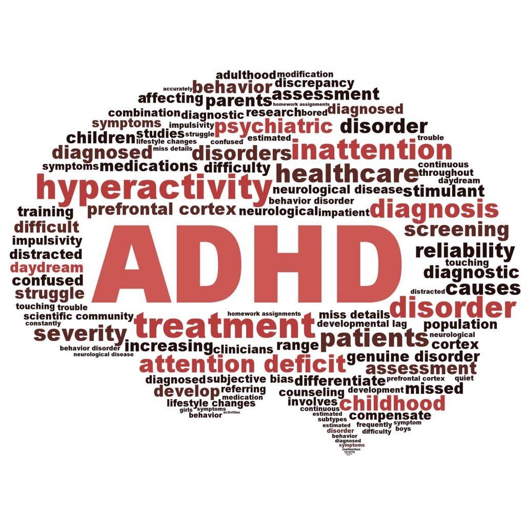Depression Symptoms in ADHD Children
