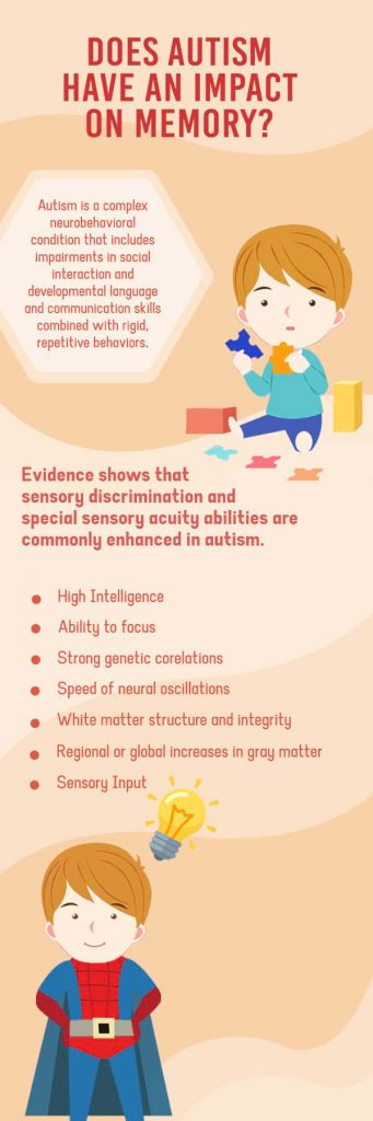 Does Autism Have An Impact On Memory infographic