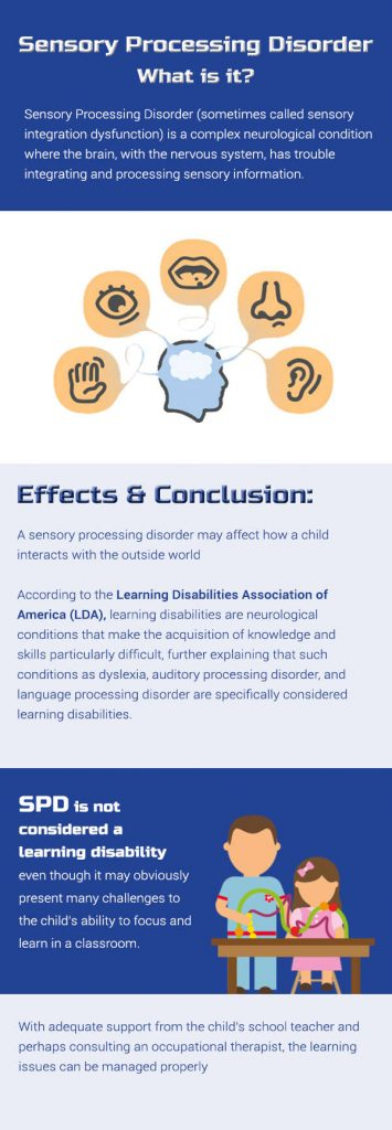 Sensory Processing Disorder Infographic