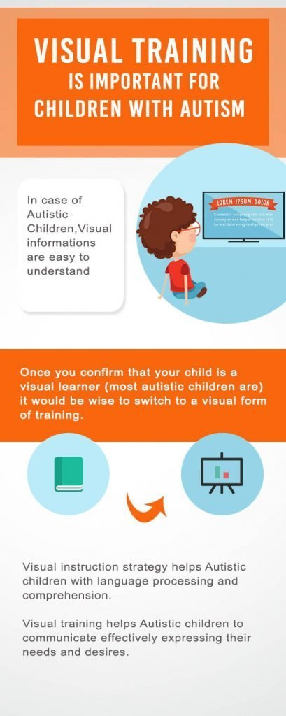 Why Visual Training Is Important To Help Children With Autism