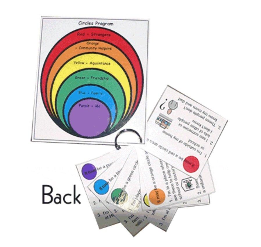 individual circles visual tool for autism