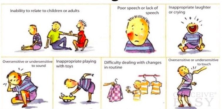 Borderline Autism Symptoms