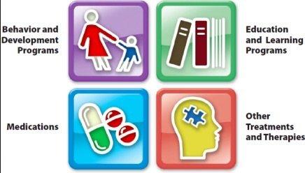 borderline Autism Treatment Options