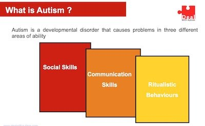 autism powerpoint slide 3